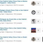 Clubs League